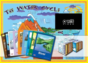 Water Cycle Teaching Resource Pack